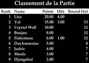 Etape-19-Ranking-300x211